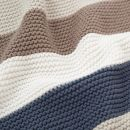 Personalized Blue Stripe Knitted Blanket Detail